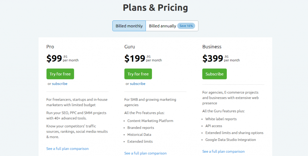 SEM Rush Pricing and plans