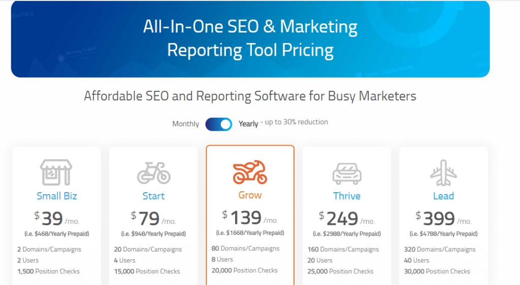 All in one seo tool Raven tools